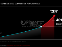 03-AMD-Zen-x86-Core