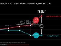 05-AMD-Zen-x86-Core