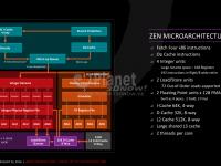 07-AMD-Zen-x86-Core