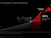 18-AMD-Zen-x86-Core