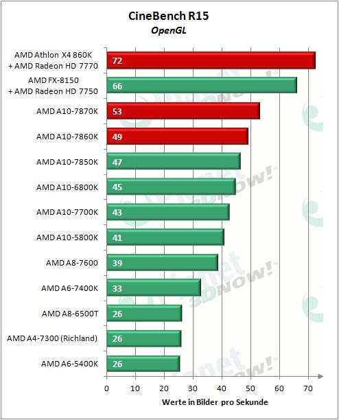 AMD_APUs_0416_CBR15_GPU
