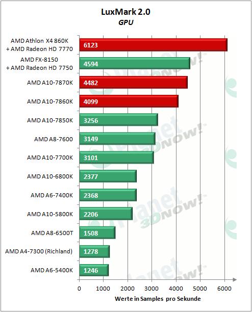 AMD_APUs_0416_LM_GPU