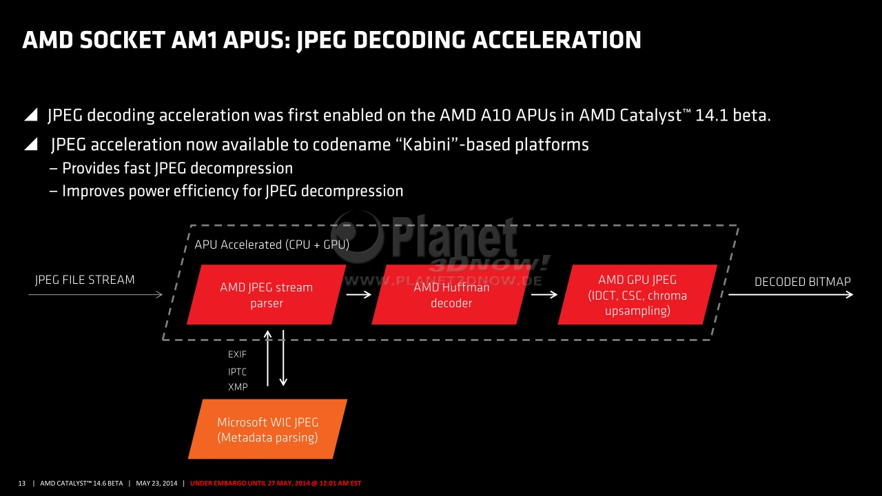 Catalyst Software Omega Driver Amd | Autos Post