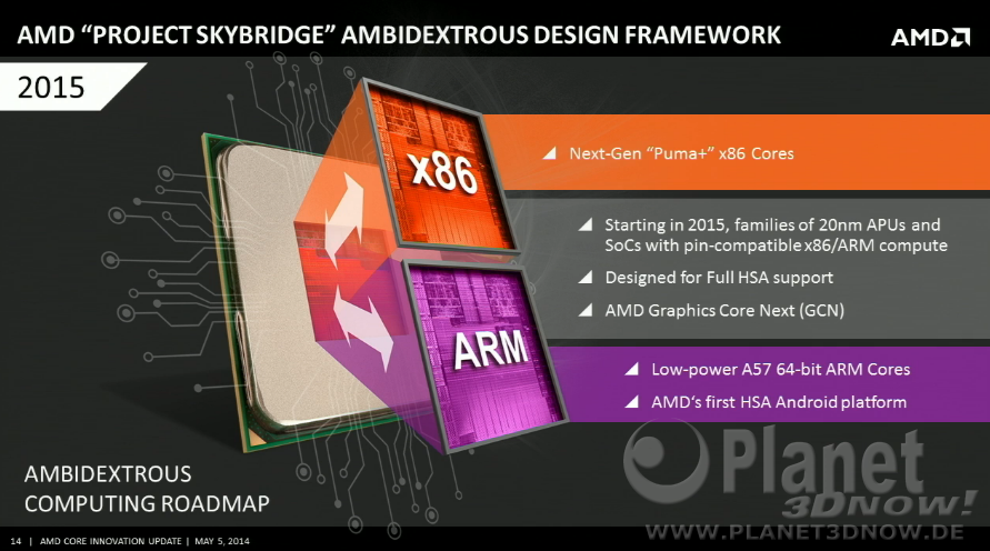 amd_core_update_2014_019