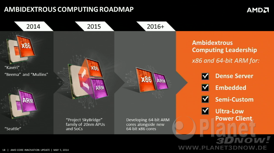 amd_core_update_2014_022