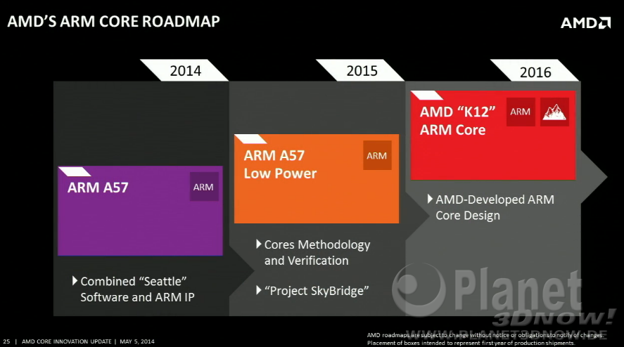 amd_core_update_2014_033