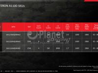 09-AMD-Opteron-A1100