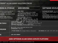 12-AMD-Opteron-A1100