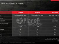14-AMD-Opteron-A1100