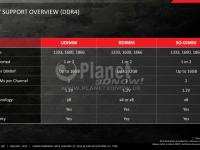 15-AMD-Opteron-A1100