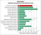 AMD_RX_480_BF4_1366x768_low