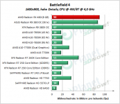 AMD_RX_480_BF4_1600x900_high