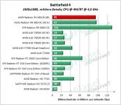 AMD_RX_480_BF4_1920x1080_mid