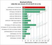AMD_RX_480_BI_1366x768_high