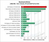 AMD_RX_480_BI_1366x768_ultra
