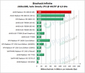 AMD_RX_480_BI_1920x1080_high