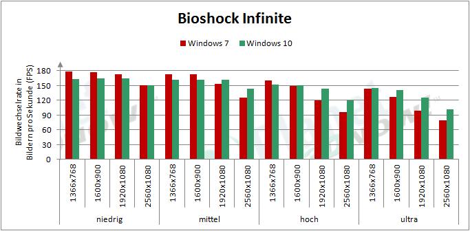 AMD_RX_480_BI_Windows10