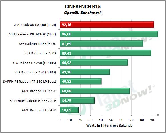 AMD_RX_480_CBR15