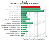 AMD_RX_480_Crysis3_1366x768_high