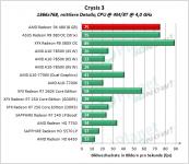AMD_RX_480_Crysis3_1366x768_mid
