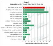 AMD_RX_480_Crysis3_1920x1080_mid