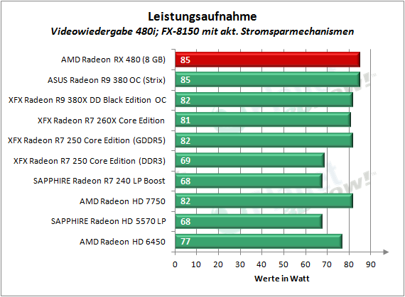 AMD_RX_480_LA_480i