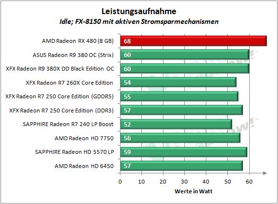 AMD_RX_480_LA_Idle