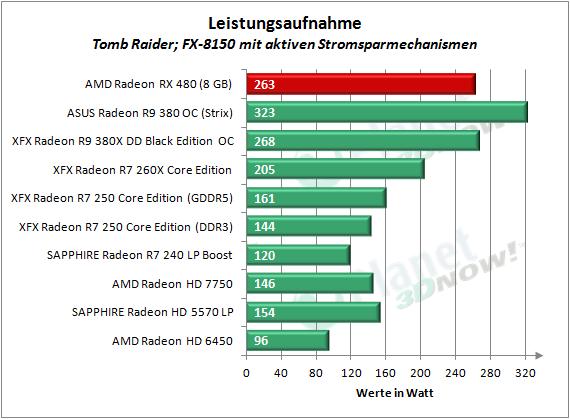 AMD_RX_480_LA_TR13