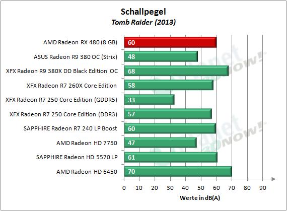 AMD_RX_480_Schall_TR13