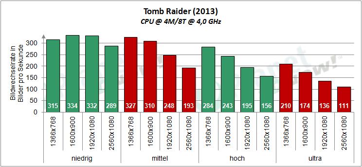 AMD_RX_480_TB