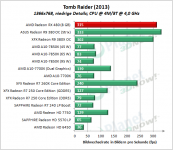AMD_RX_480_TB_1366x768_low