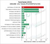 AMD_RX_480_TB_1920x1080_ultra
