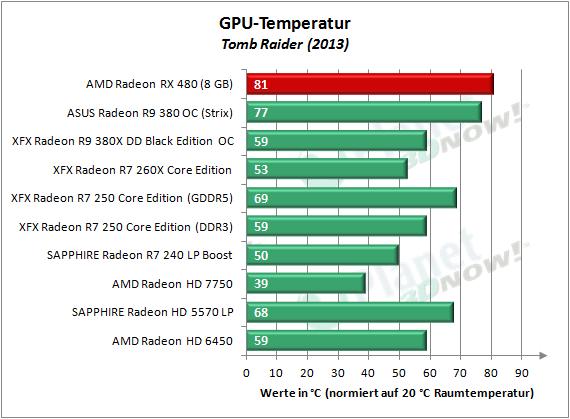 AMD_RX_480_Temp_TR13