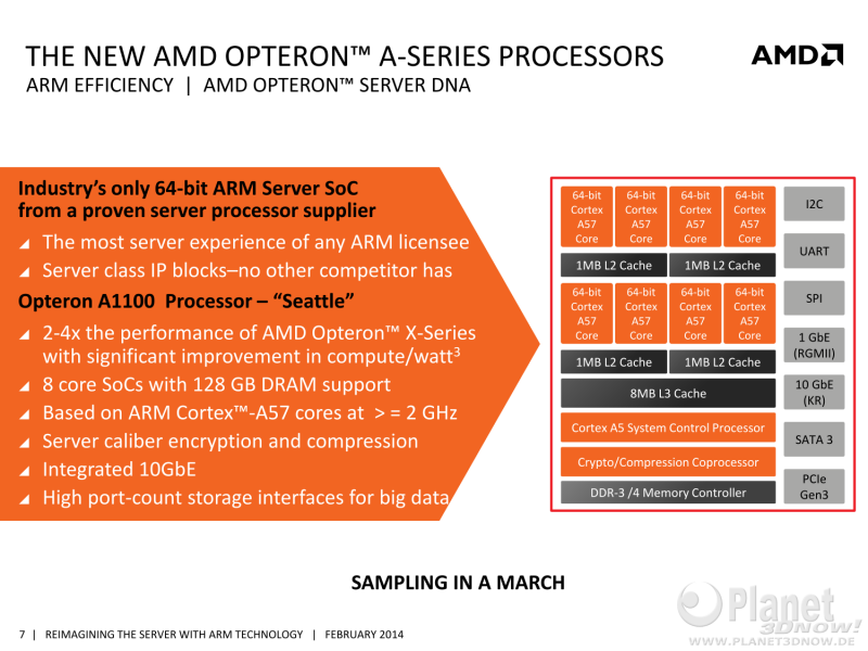 07amd_seattle_presstour
