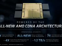 AMD_MI100_19
