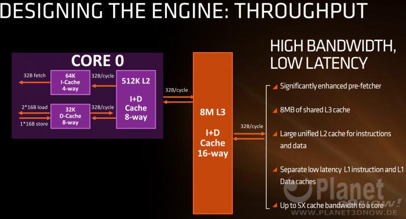 AMD_ZEN_IDF_20