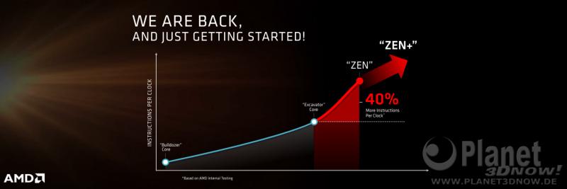 AMD_ZEN_IDF_25