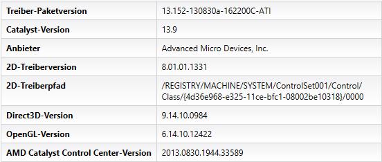 AMD Catalyst 13.9 - CCC-Softwareinfo