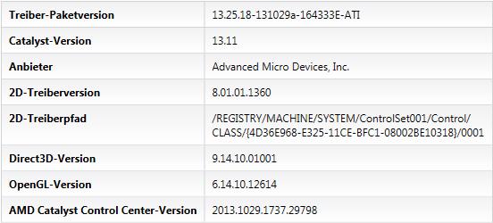 Catalyst 13.11 Beta 8 - CCC-Softwareinfo
