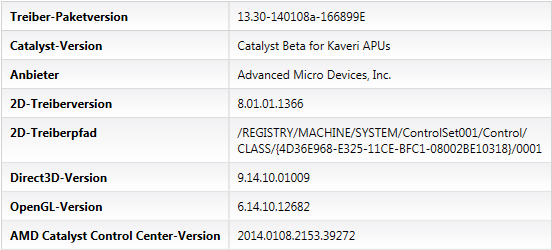 AMD-Catalyst-Kaveri-Launch