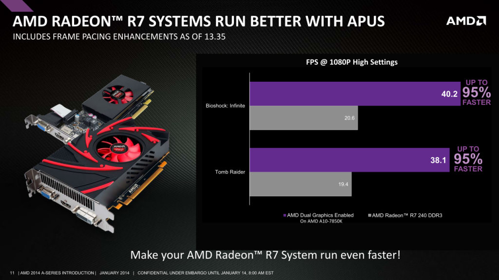 AMD Dual Graphics mit Frame-Pacing-Technologie