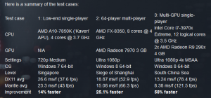 BF4-Mantle-04 - Benchmarks