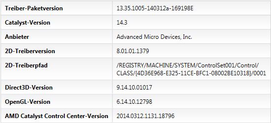AMD Catalyst 14.3 Beta V1.0 - CCC-Softwareinfo