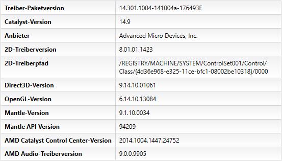 AMD Catalyst 14.9.1 Beta - CCC-Softwareinfo