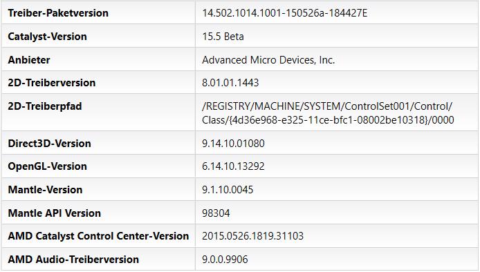 AMD Catalyst 15.5 Beta - CCC-Softwareinformation