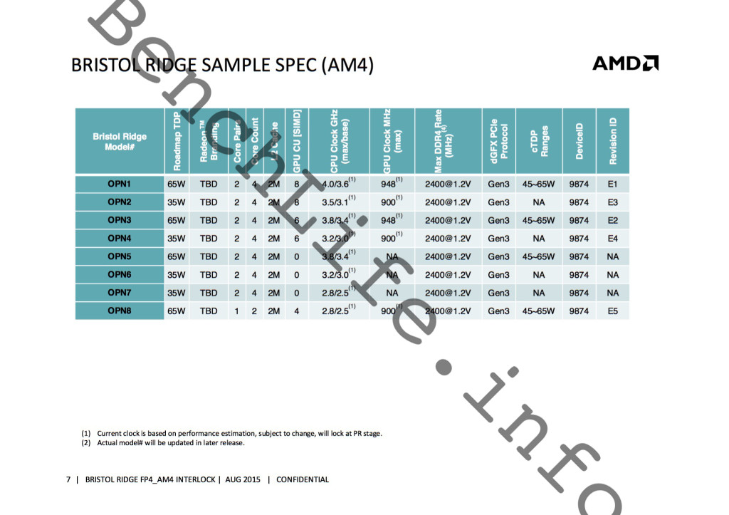 BRISTOL-RIDGE-SAMPLE-SPEC-AM4