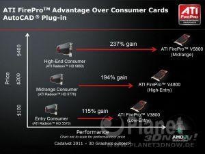 AMD FirePro - Autodesk Plugins