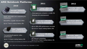 AMD 2010 Financial Analyst Day - Client Platforms