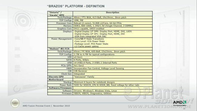 AMD Brazos-Plattform-Details