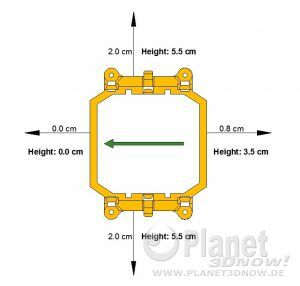 Diagramm neu